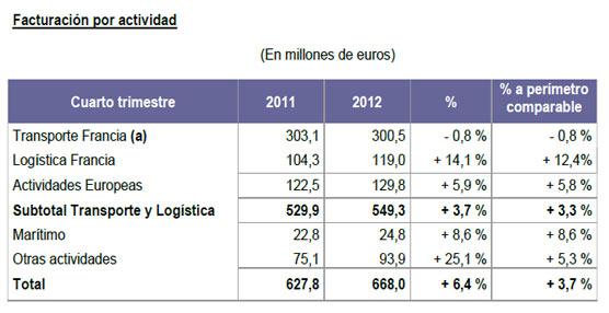 STEF finaliza el año 2012 con un aumento de la facturación 'gracias al consumo de productos navideños'