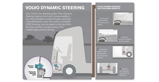 Volvo presenta el nuevo Volvo Dynamic Steering, innovación que permitirá hacer la tracción más suave