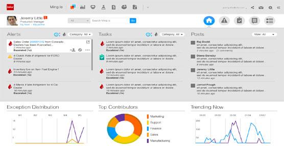 La nueva aplicación Infor Ming.le 'mejora la colaboración y la comunicación entre empleados y procesos de negocios'