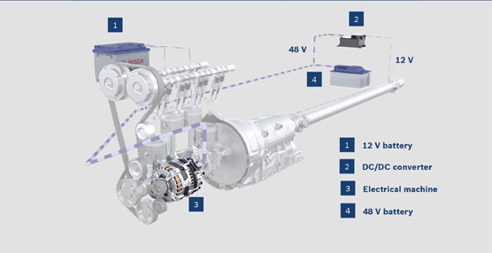 Bosch presenta un nuevo sistema que promete hacer que la tecnología híbrida sea 'por fin' asequible