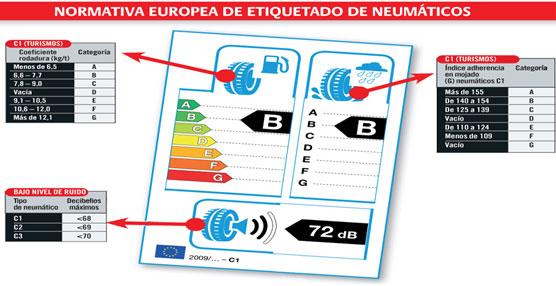 Los conductores desconocen las ventajas del etiquetado europeo de neumáticos