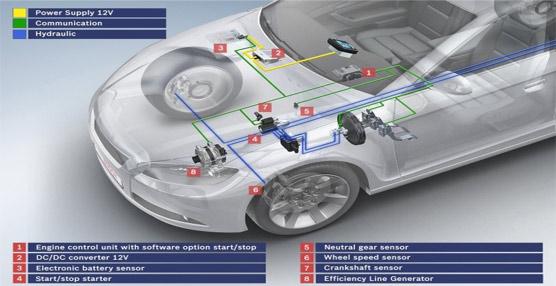 Lamotores con sistema Start/Stop de Bosch alcanzan los diez millones de unidades fabricadas desde su inicio