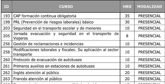 Algunos de los cursos que las empresas ofrecerán durante el peridodo 2013-2014