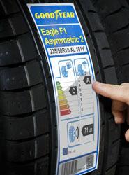 La Etiqueta Europea ejerce una influencia cada vez mayor en la toma de decisiones sobre la compra de neumáticos