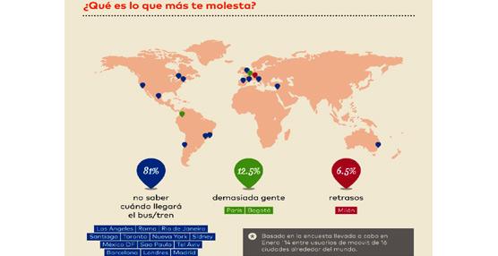 77 minutos en Madrid y 63 en Barcelona es la media diaria que se pasa en el transporte público