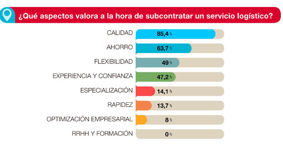 El 76,7% de los cargadores españoles está a favor de la implantación de las 44 toneladas