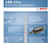Se cumplen 100 años de los motores de arranque para automóviles desarrollados por Bosch