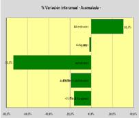 Las matriculaciones de autobuses y autocares caen un 4,9% durante elmes de marzode 2014
