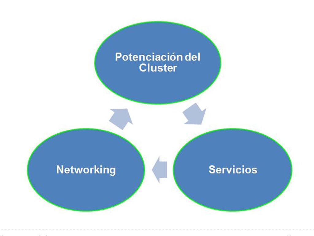 El clúster de automoción AVIA y Anfaccolaboran paramejorar la cadena de suministro y la comunicación entre proveedores