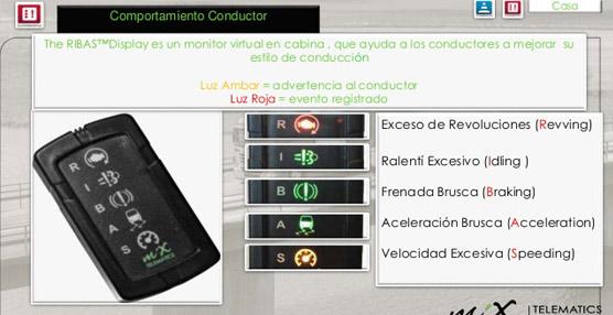 MiX Telematics está presentando su plataforma de gestión de flotas en la feria SIL de Barcelona