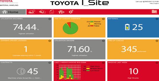 Carreras y Toyota ven reconocida su colaboración con el 'International Forklift Truck of the Year'