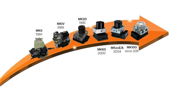 Los sistemas de frenos electrónicos de Continental cumplen 30 años y alcanzan los 250 millones fabricados