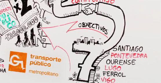 La Xunta comienza a licitar la plataforma tecnológica par la gestión del transporte público en carretera
