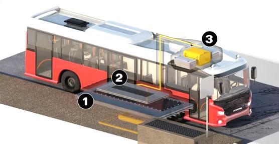 Un prototipo deurbano Scania 'plug-in' híbrido entrará en funcionamiento en junio de 2016 en Södertälje