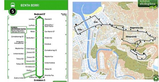 San Sebastián edita nuevos folletos informativos de las líneas de autobús de Dbus en el marco del proyecto SITE