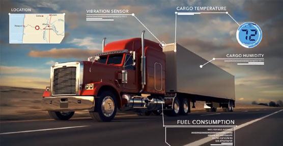 Software AG lleva la inteligencia a la gestión logística a través de Digital Business Platform