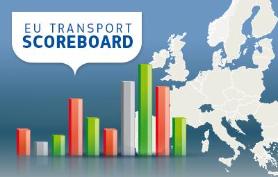 El Cuadro de Indicadores de Transporte de la UE muestra una mejora en los Estados miembros