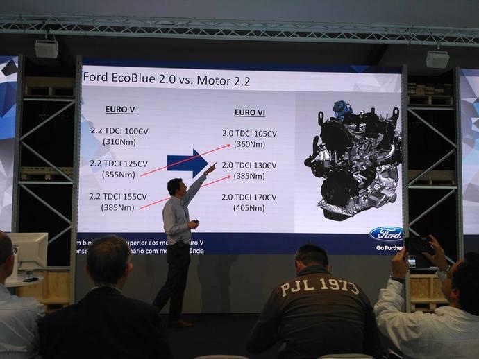 Presentación del nuevo motor Ford EcoBlue para Transit y Transit Custom