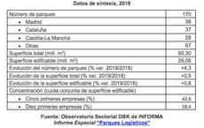 Datos 2019.