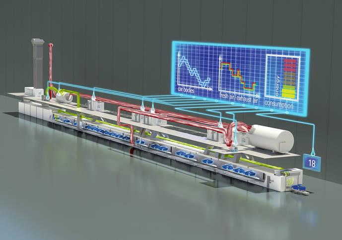 Dürr abre taller de pintura para 100.000 vehículos eléctricos por año