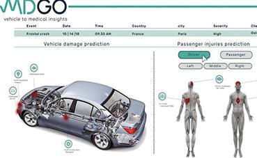 Hyundai Motor se asocia con MDGo para mejorar la seguridad de los vehículos