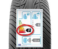 Los neumáticos poco eficientes pueden seguir comercializándose