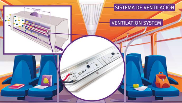 Audiobus presenta su nuevo sistema de desinfección con tiras ultravioletas