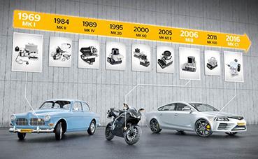 El pionero sistema ABS de Continental cumple 50 años