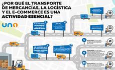 El transporte, la logística y el 'e-commerce' como actividad esencial