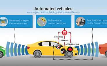Los fabricantes europeos impulsan la conducción automatizada