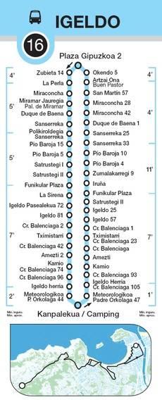 Línea 16-Igeldo.