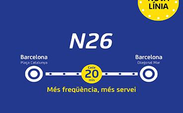 La AMB amplía la red de Nitbus y pone en marcha la nueva línea N26