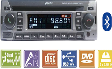 Audiobus presenta un nuevo sistema audio/video, entre otras novedades