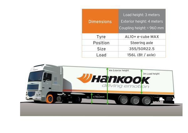 Nuevo neumático Hankook de perfil bajo para el eje de dirección