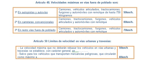 Camiones y furgonetas objetivo de la nueva campaña de vigilancia de la DGT