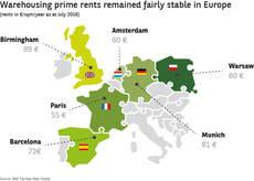 Mapa elaborado por BNP con las rentas logísticas de varias ciudades europeas.