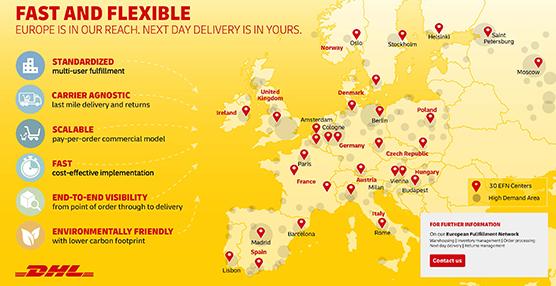 DHL marca un nuevo hito en eCommerce con su red de distribución