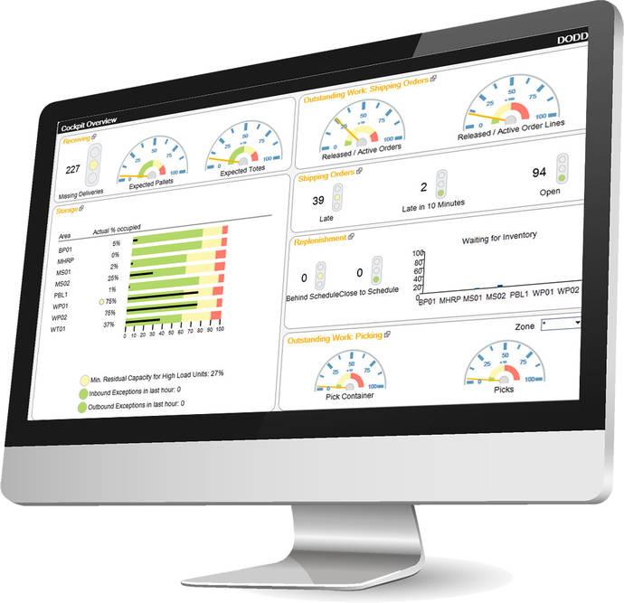 Dematic anuncia el lanzamiento de Dematic iQ 2.4, con funciones mejoradas