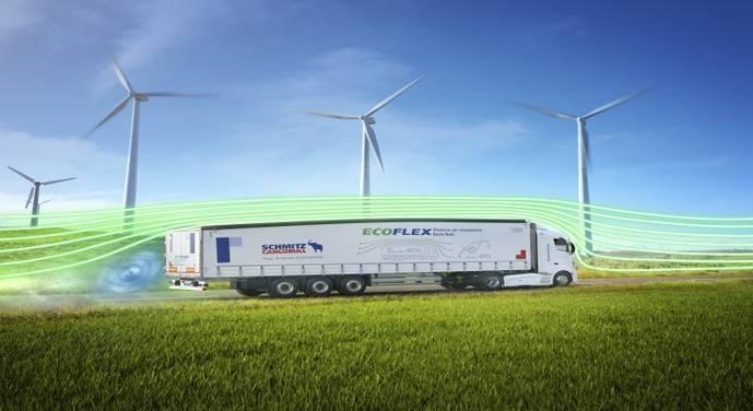 EcoGeneration: aerodinamismo para sostenibilidad