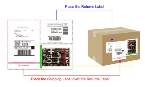 Toshiba lanza 'Form & Label', solución de impresión de etiquetas