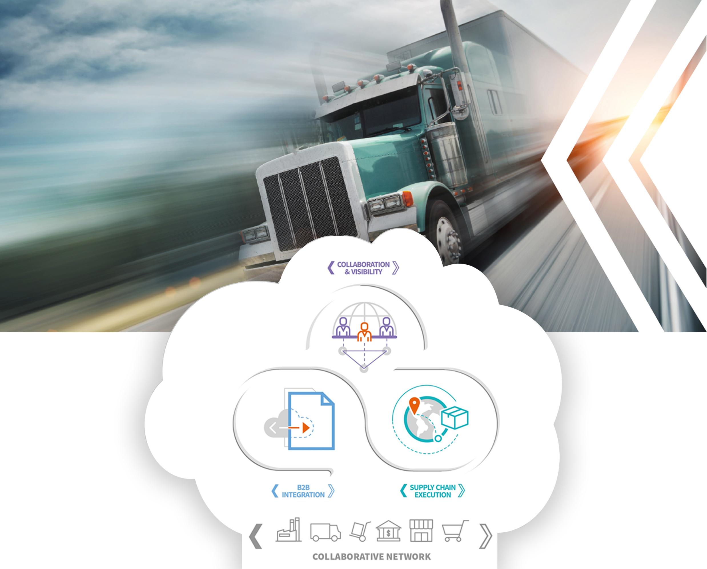 Generix Supply lanza una cadena de suministro colaborativa