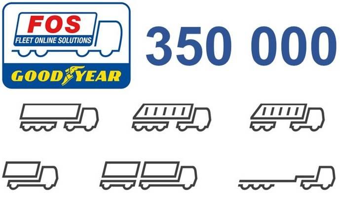 FleetOnlineSolutions de Goodyear crece un 75% en número de vehículos