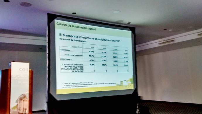 La XXIII Semana del Autocar sirve para poner de relieve los temas donde el Sector debe actuar para mejorar sus prestaciones (y IV)