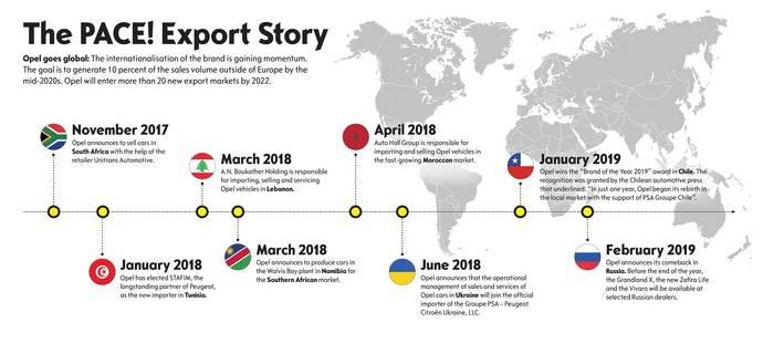 El crecimiento basado en los nuevos mercados de exportación es la base del plan estratégico Pace!.