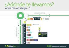 Titsa modifica la ubicación de la salida de diferentes líneas de Los Cristianos