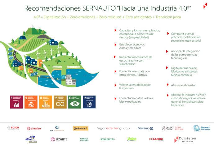 La facturación de la industria automovilística, de 2019 en España, roza los 70.000 millones