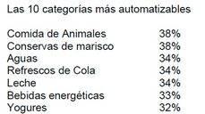 Valencia y su sistema Móbilis NFC, finalista de los Premios Nacionales @asLAN