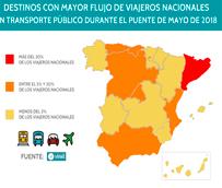 Los catalanes, los que más viajarán en transporte público en el puente