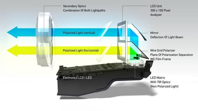 Los faros Hella adquieren una nueva dimensión con la tecnología Liquid Crystal HD