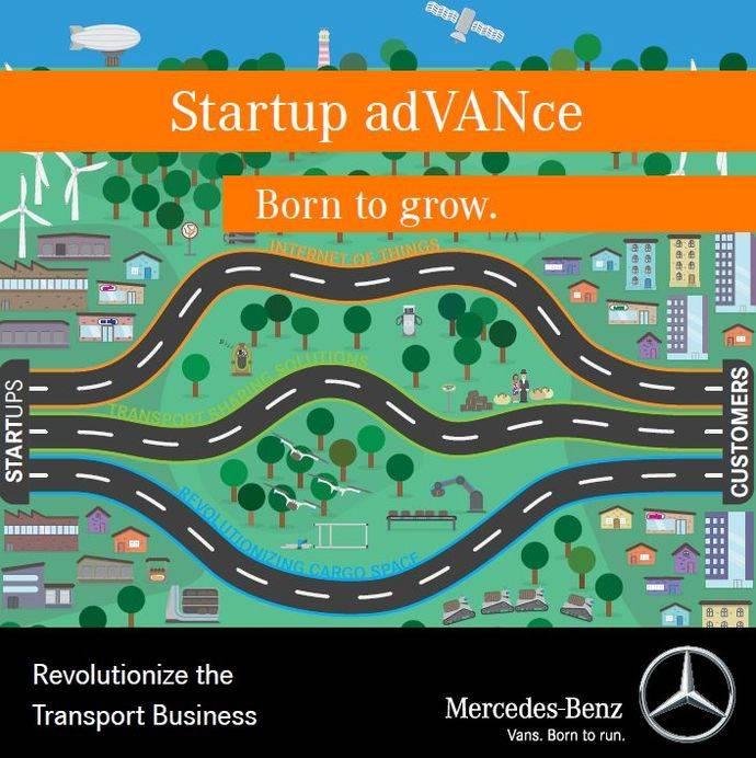 Los emprendedores españoles responden al reto Startup AdVANce